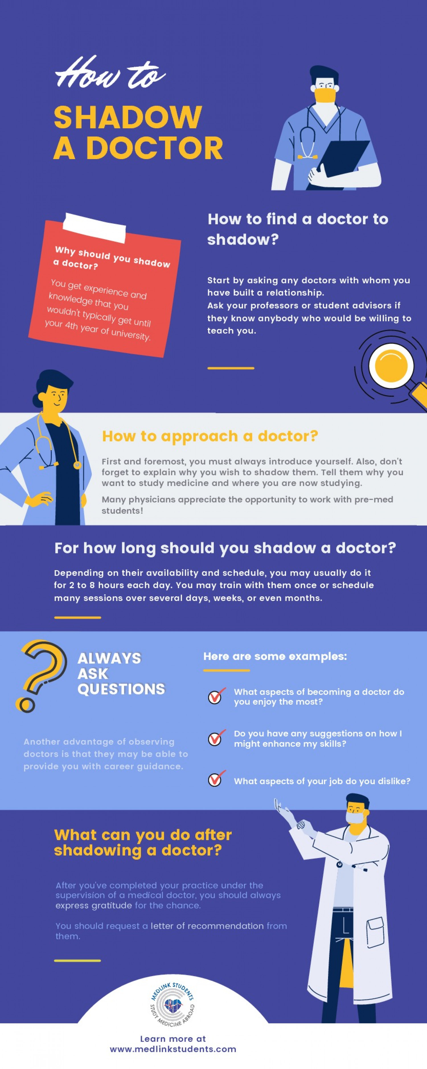 How To Shadow a Doctor Infographic