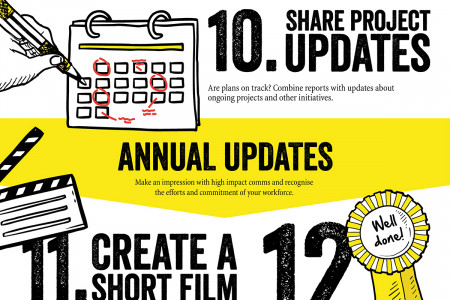 How to Share Business Performance Updates With Employees Infographic