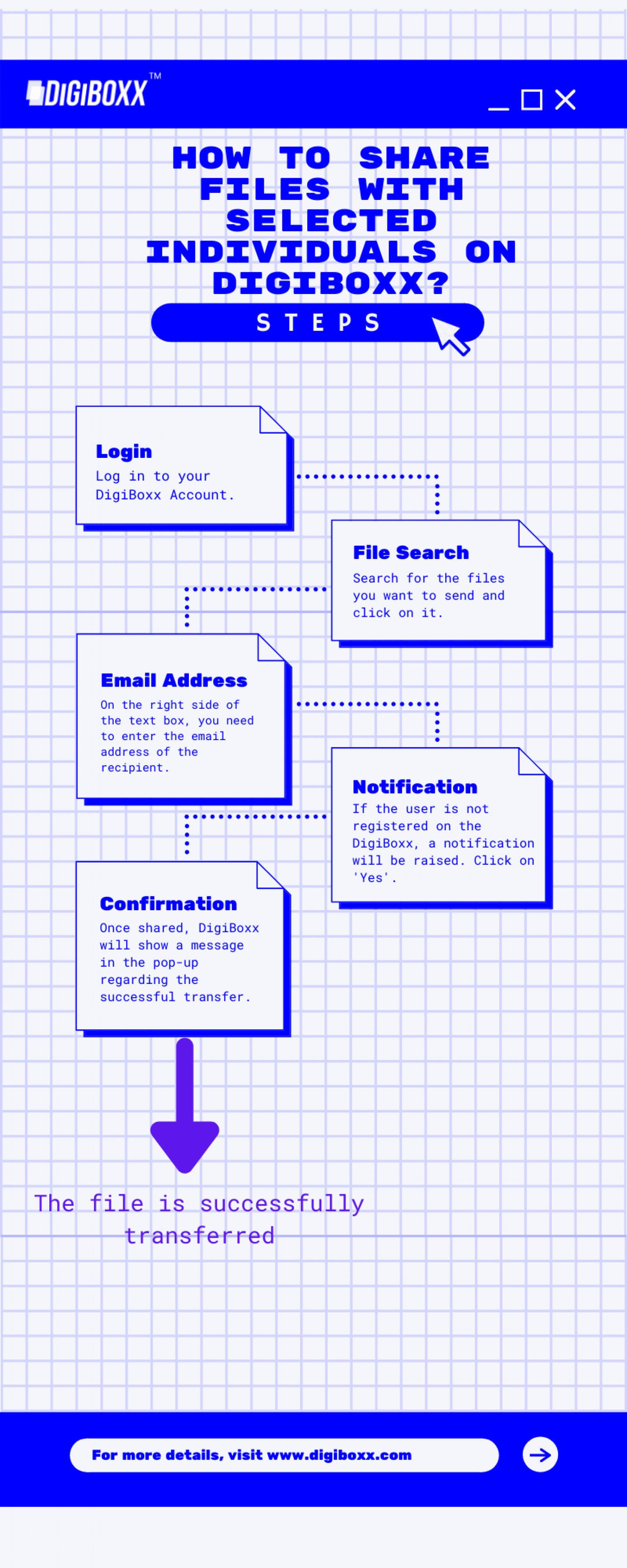 How to share files with individual users Infographic