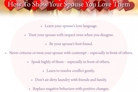How To Show Your Spouse You Love Them Infographic