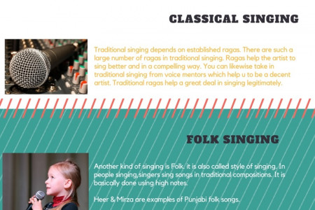 How to sing better Infographic