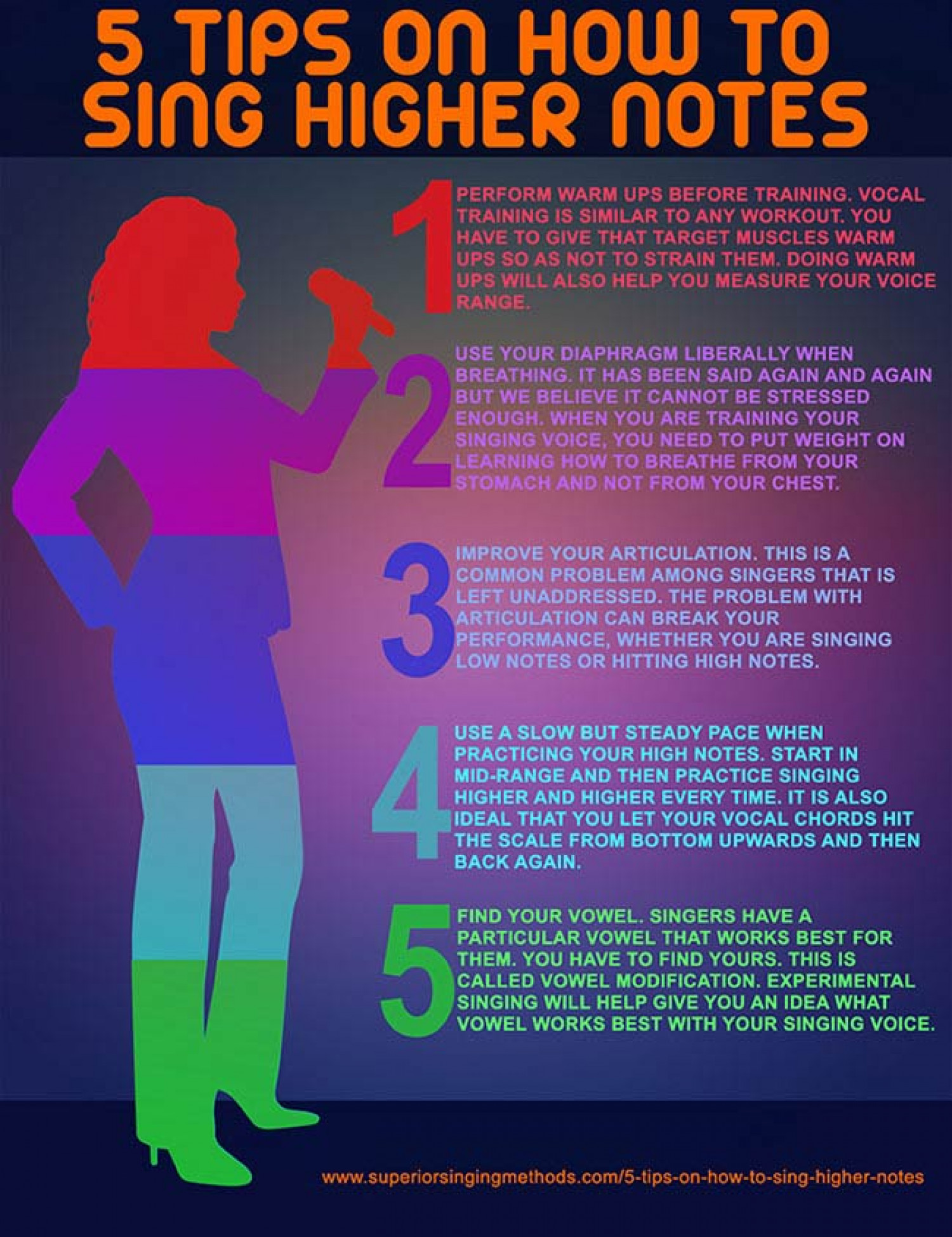 How to Sing Higher Notes Infographic