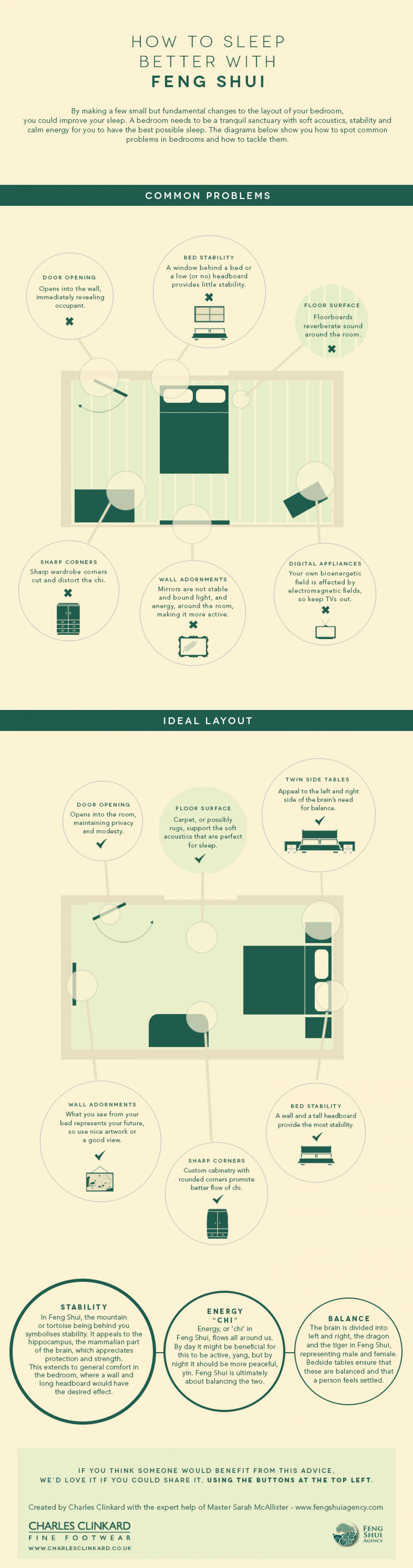 How to Sleep Better with Feng Shui Infographic