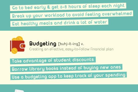 How to Solve Common #StudentProbs Infographic