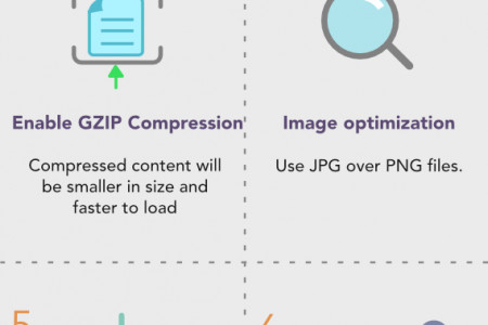 How to Speed Up Your Website (8 Practical Tips) with Infographics Infographic