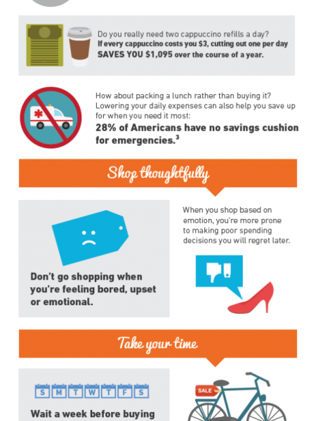 How To Spend Smart Infographic