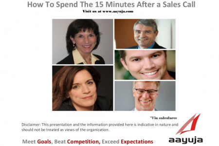 How To Spend The 15 Minutes After a Sales Call Infographic