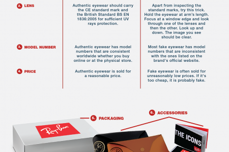 How to Spot Fake Eyewear [Infographic] Infographic