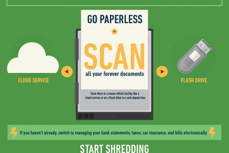 How To Spring Clean Your Finances Infographic