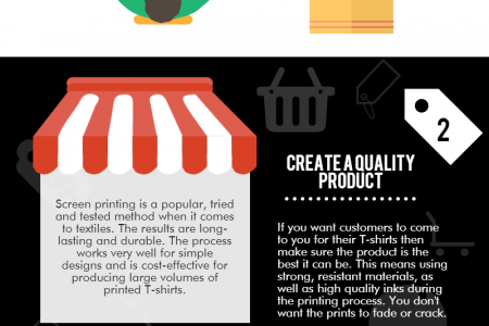 How to Start a T-Shirt Printing Business Infographic