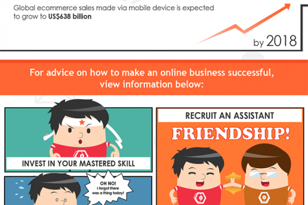 How to Start an Online Business Infographic Infographic