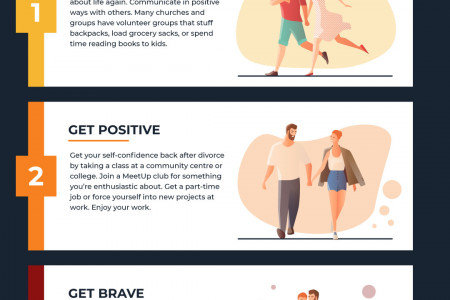 How to Start Dating After 60 Infographic