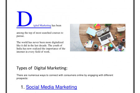 How to start Digital Marketing? What are different types of digital marketing methods? Infographic