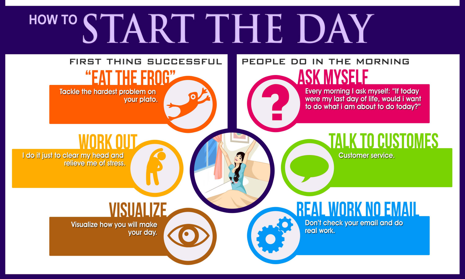 How to Start the Day Infographic