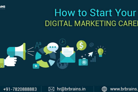 How to Start Your Digital Marketing Career Passionately Infographic