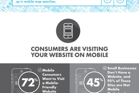 How to Stay Ahead of Competitors: 3 Places Small Businesses Can Connect with More Consumers on Mobile.  Infographic