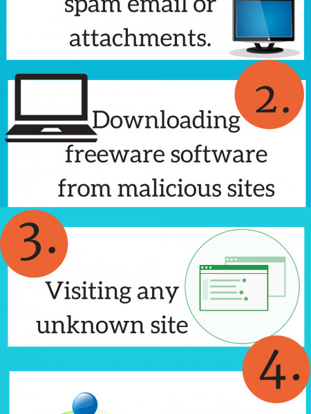 How To Stay Away From Cybercriminals Infographic