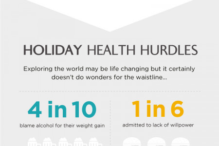 HOW TO STAY FIT WHEN TRAVELLING Infographic
