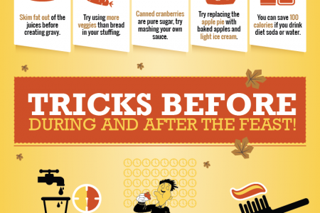 How to stay in shape for the Holidays Infographic