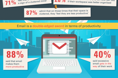 How to Stay Organised at Work  Infographic