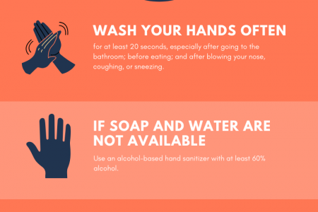 How to stay safe from coronavirus?   Today's Latest National News Infographic