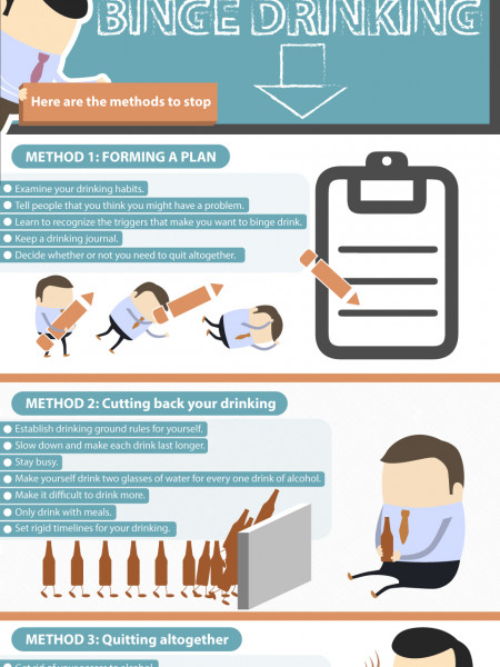 How to Stop Binge Drinking | Recovery Care Center Naperville Infographic