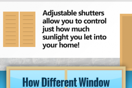How to Stop Energy Costs from Sneaking out your Windows Infographic