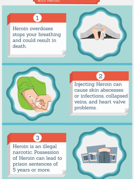 problem of heroin addiction and its treatment Substance abuse and mental health issues dealing with drug or alcohol addiction and co-occurring mental health problems when you have both a substance abuse problem and a mental health issue such as depression, bipolar disorder, or anxiety, it is called a co-occurring disorder or dual diagnosis.