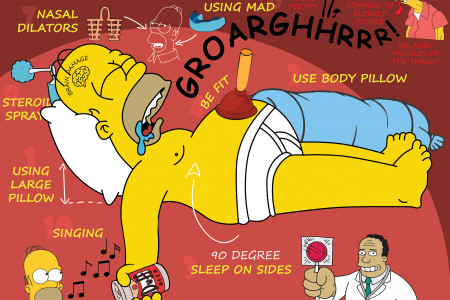 How to Stop Snoring - 10 Tips from Homer Simpson Infographic