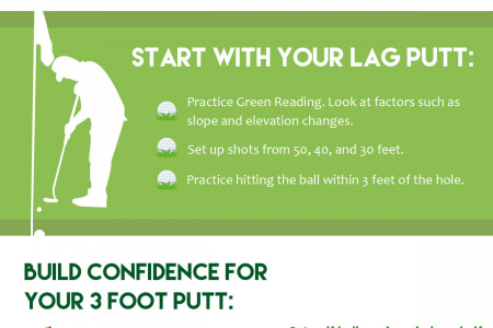 How to Stop Three Putting Infographic