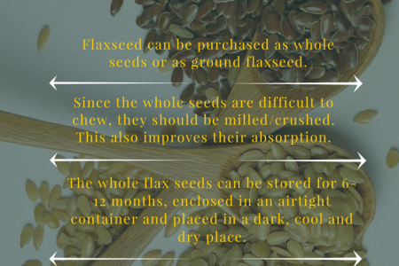 How to store your flax seeds oil Infographic