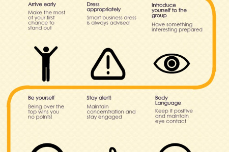 How to succeed at Group Interviews Infographic