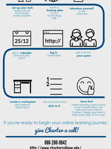 How to Succeed in Online Classes Infographic