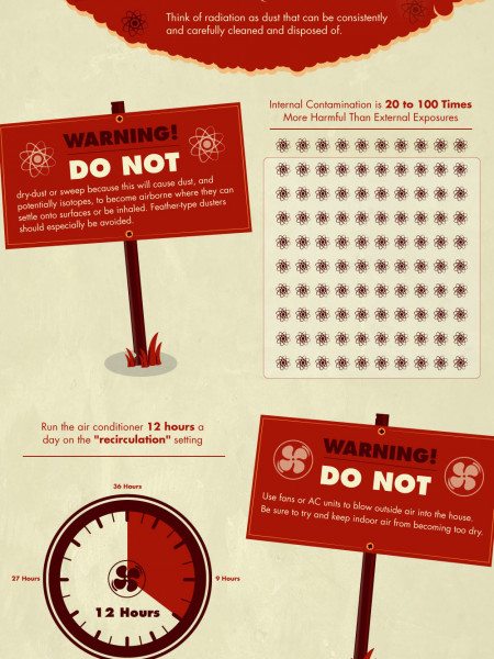How to Survive a Nuclear Holocaust Infographic