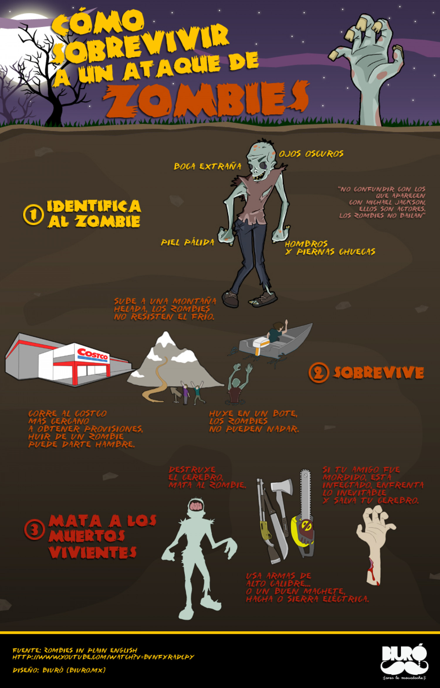 How to Survive a Zombie Attack Infographic