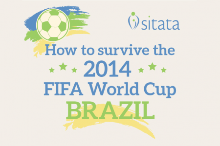 How To Survive The 2014 FIFA World Cup Brazil Infographic
