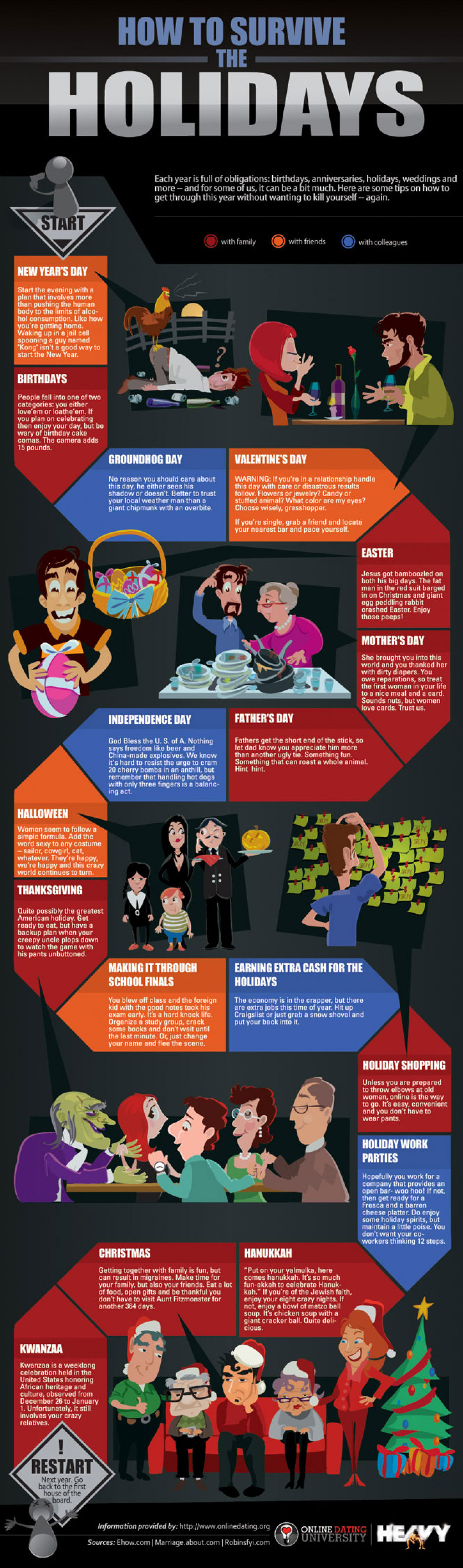 How To Survive The Holidays Infographic