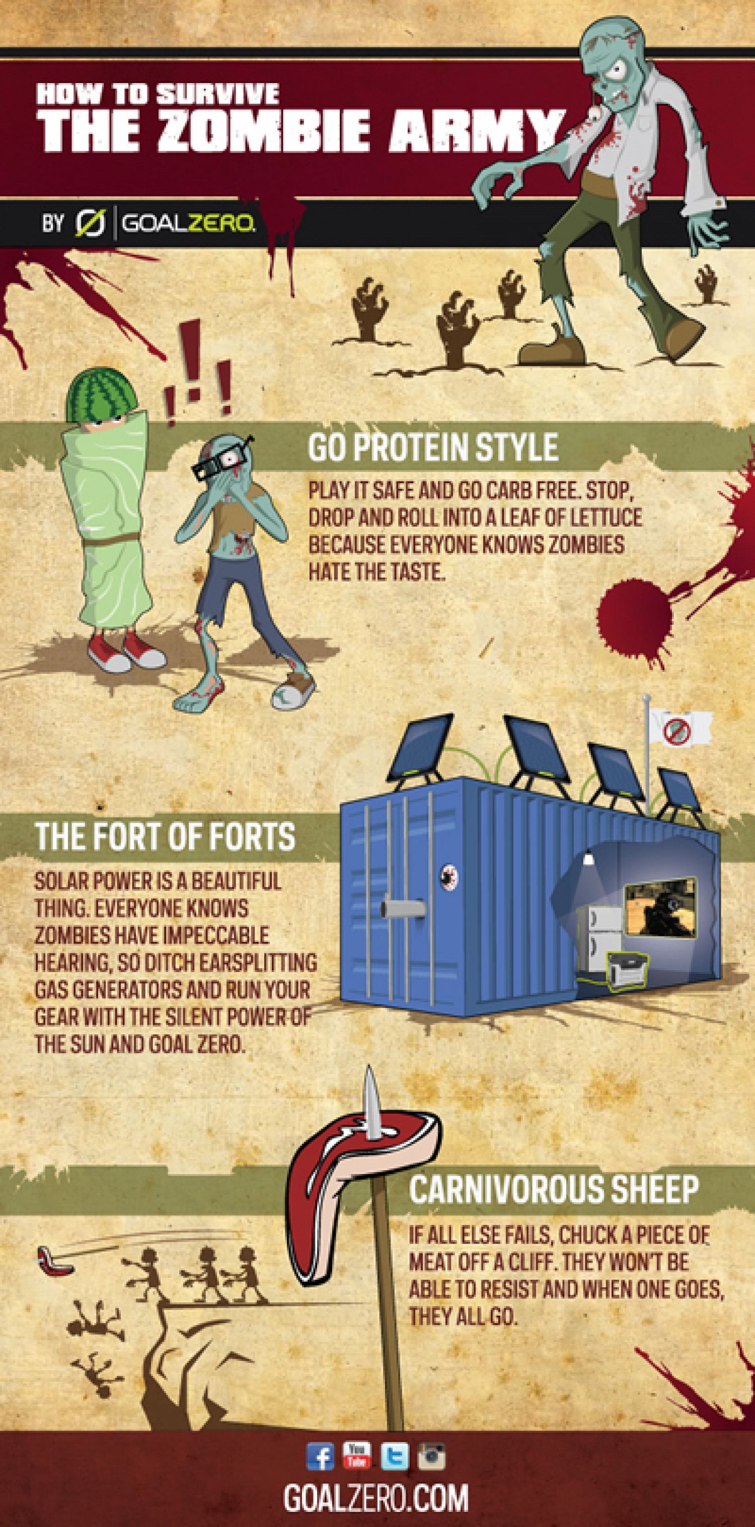 How to Survive the Zombie Army Infographic