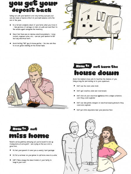 Student Survival Guide Infographic