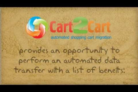 How to Switch from 3dcart to Magento with Cart2Cart Infographic