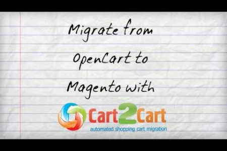 How to Switch from OpenCart to Magento with Cart2Cart Infographic