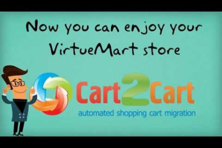How to Switch from osCommerce to VirtueMart with Cart2Cart Infographic