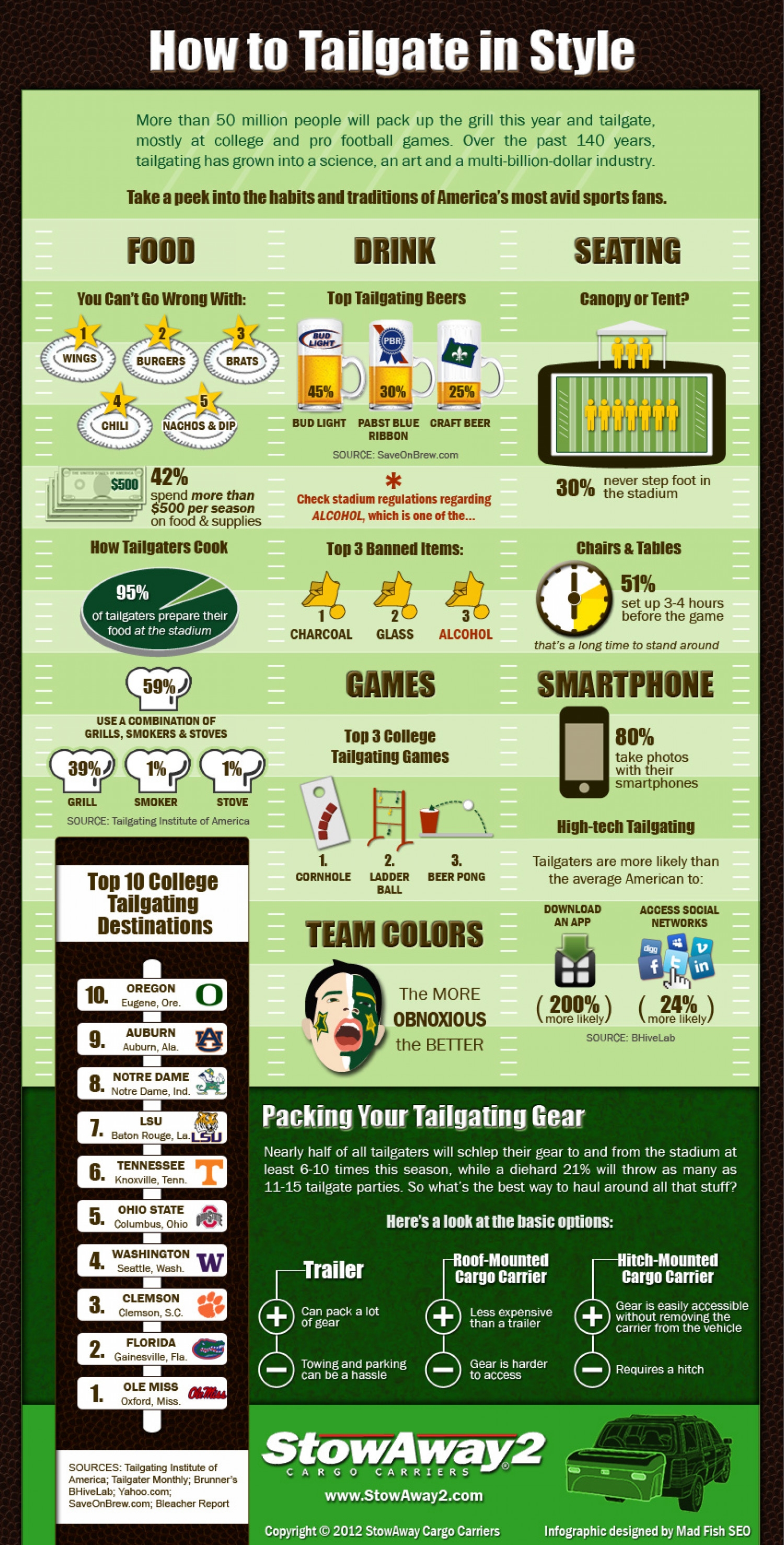 How to Tailgate in Style  Infographic