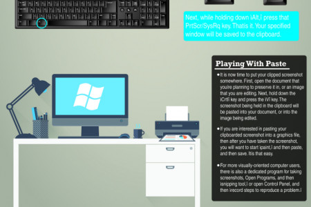 How to take a screenshot in a mac? Infographic