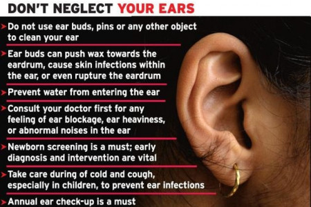 How To Take Care Of Your Ears Infographic