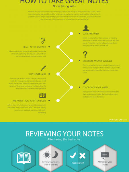 How to take great notes? Infographic