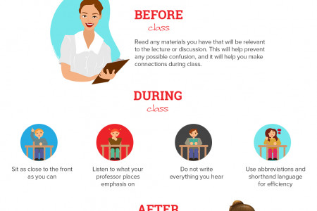 How to take the most Effective Nursing Notes - INA Infographic
