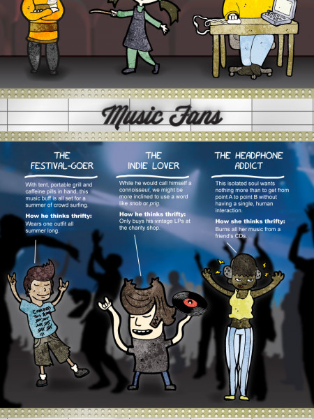 How to Think Thrifty When You're a Fan  Infographic