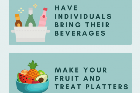 How to Throw a Backyard Party? Infographic