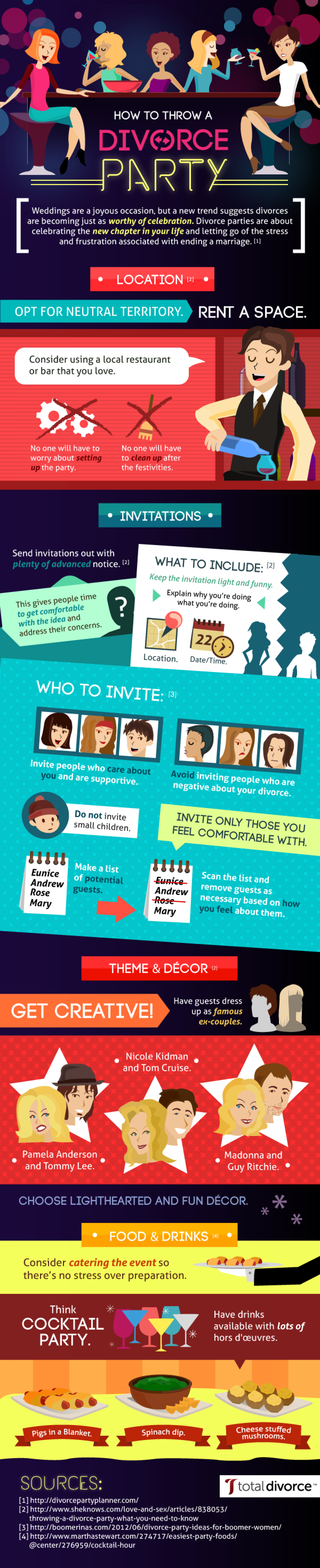 How to Throw A Divorce Party Infographic